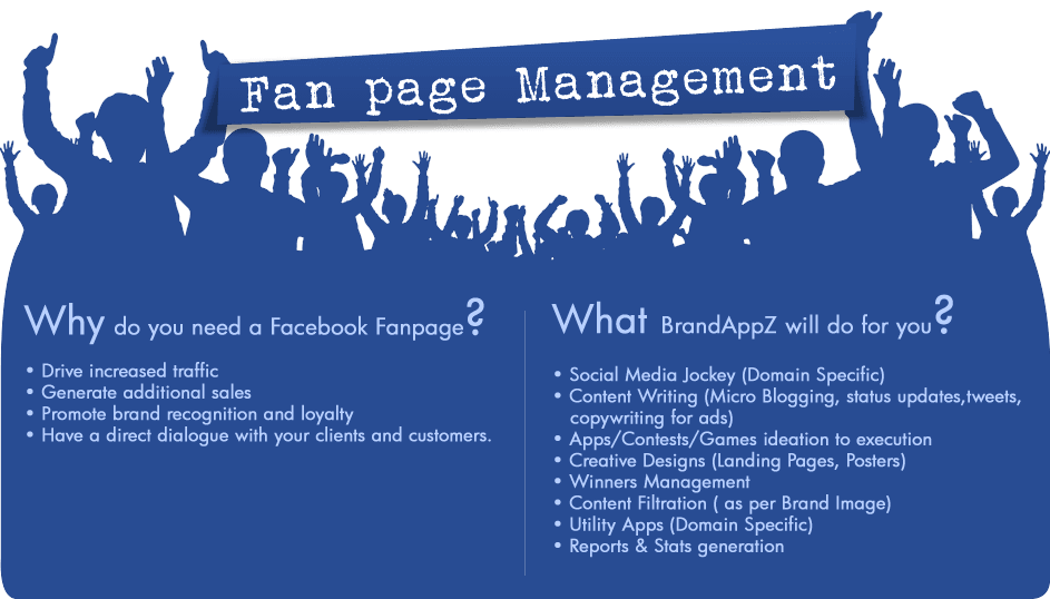 Fan Pictures on Facebook Page Facebook Fan Page Management